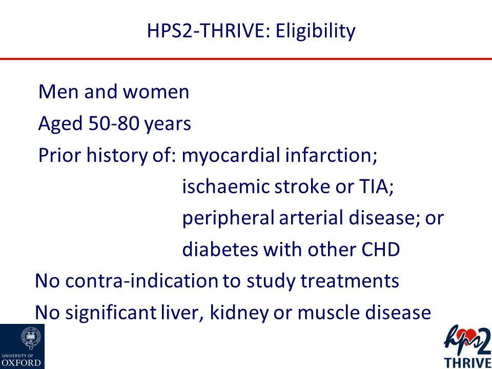 HPS2-THRIVE: Active pre-randomization run-in Screened (51,698) Randomization (25,673) ER niacin 2g plus laropiprant 40 mg daily vs.