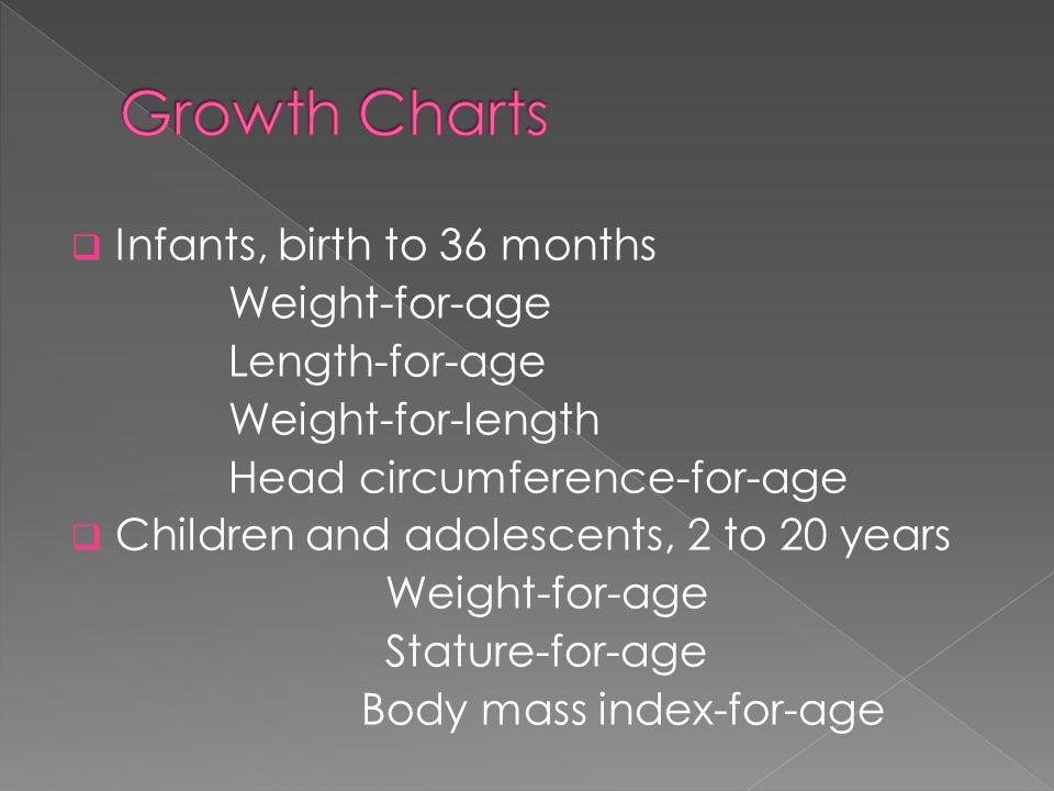  Infants, birth to 36 months Weight-for-age Length-for-age Weight-for-length Head circumference-for-age  Children and adolescents, 2 to 20 years Weight-for-age Stature-for-age Body mass index-for-age