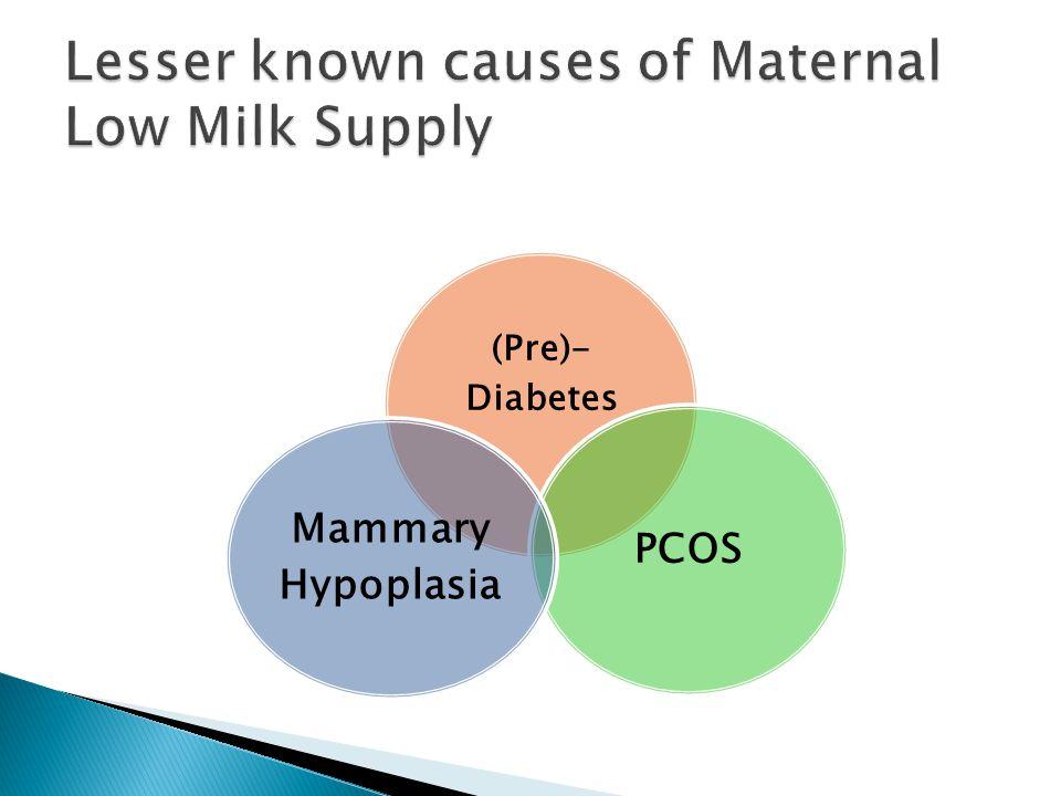 (Pre)- Diabetes PCOS Mammary Hypoplasia