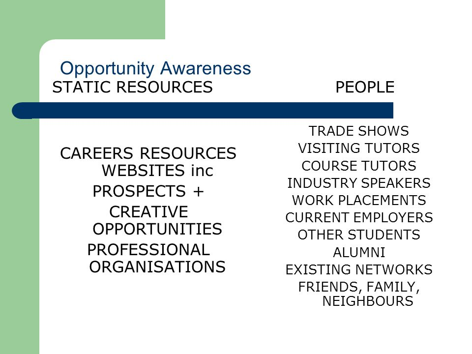 Opportunity Awareness STATIC RESOURCESPEOPLE CAREERS RESOURCES WEBSITES inc PROSPECTS + CREATIVE OPPORTUNITIES PROFESSIONAL ORGANISATIONS TRADE SHOWS VISITING TUTORS COURSE TUTORS INDUSTRY SPEAKERS WORK PLACEMENTS CURRENT EMPLOYERS OTHER STUDENTS ALUMNI EXISTING NETWORKS FRIENDS, FAMILY, NEIGHBOURS
