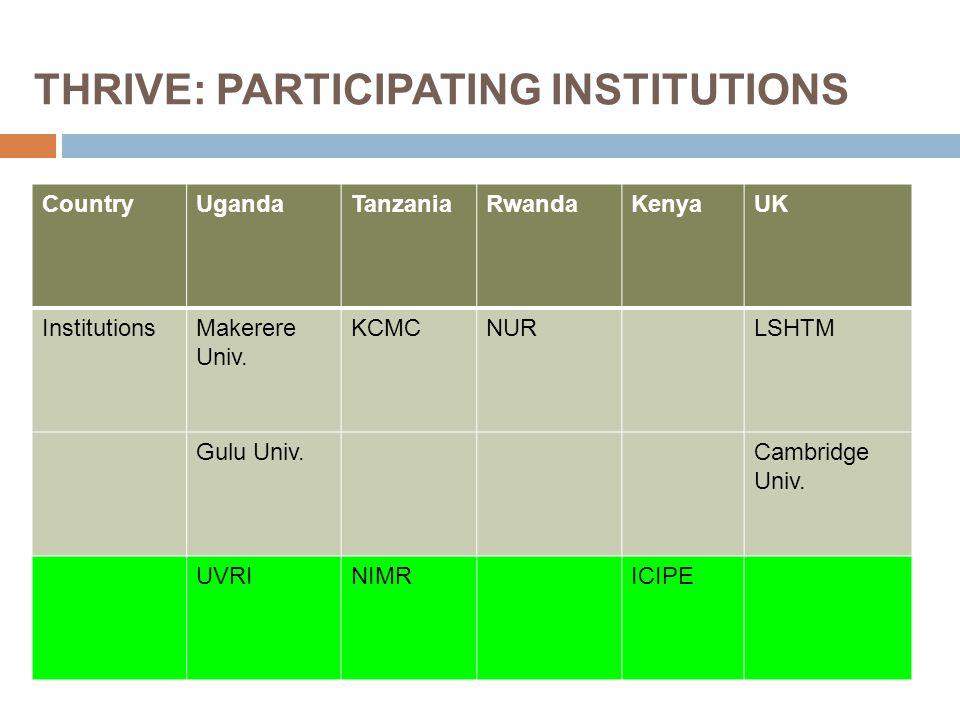 THRIVE: PARTICIPATING INSTITUTIONS CountryUgandaTanzaniaRwandaKenyaUK InstitutionsMakerere Univ. KCMCNURLSHTM Gulu Univ.Cambridge Univ. UVRINIMRICIPE
