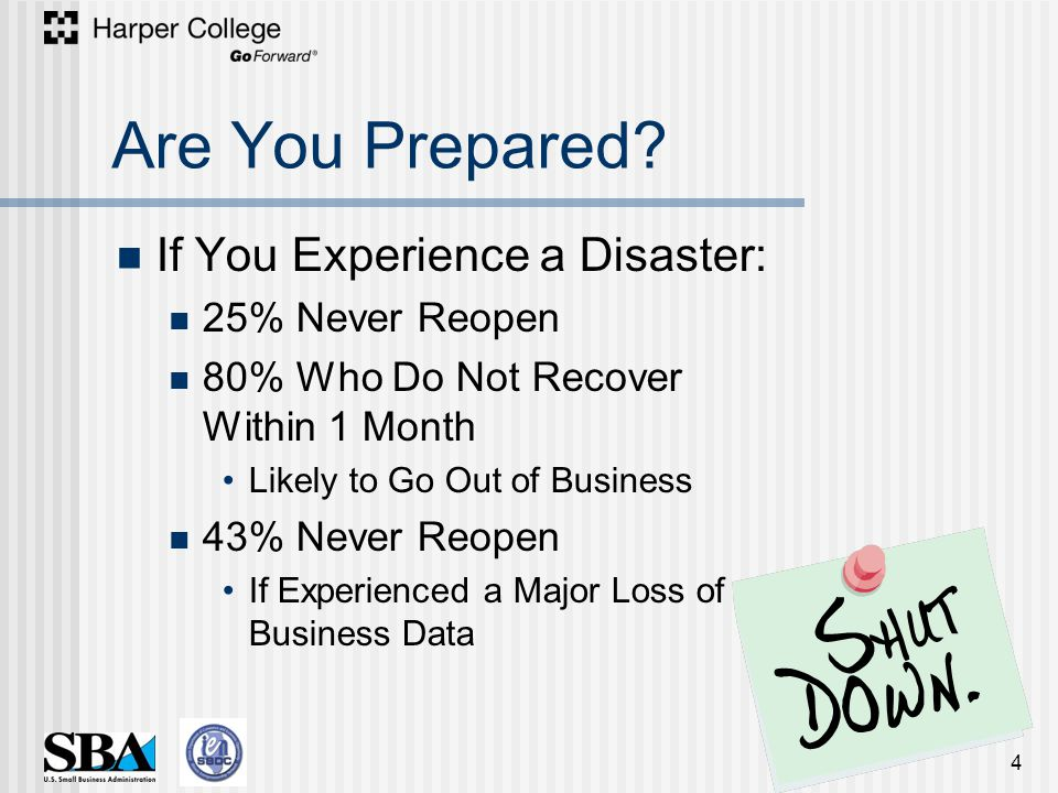 Are You Prepared? If You Experience a Disaster: 25% Never Reopen 80% Who Do Not Recover Within 1 Month Likely to Go Out of Business 43% Never Reopen I