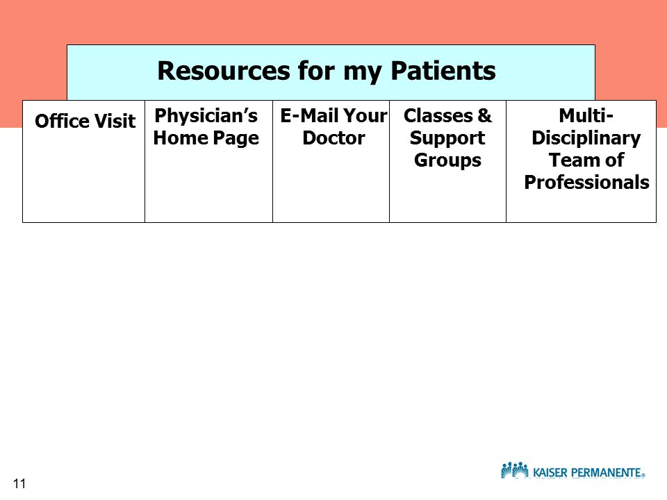 11 Resources for my Patients Office Visit Physician's Home Page E-Mail Your Doctor Classes & Support Groups Multi- Disciplinary Team of Professionals