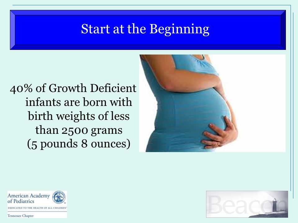 Start at the Beginning 40% of Growth Deficient infants are born with birth weights of less than 2500 grams (5 pounds 8 ounces)