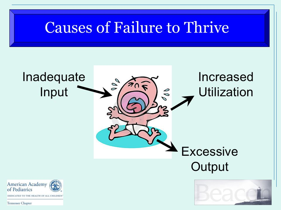 Causes of Failure to Thrive Inadequate Input Excessive Output Increased Utilization