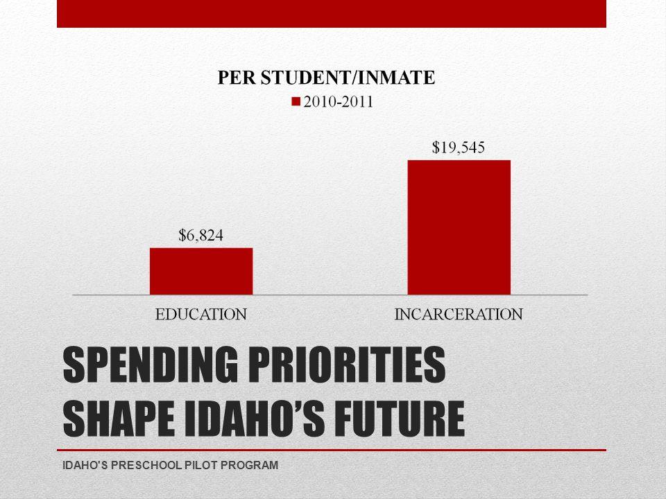 SPENDING PRIORITIES SHAPE IDAHO'S FUTURE IDAHO S PRESCHOOL PILOT PROGRAM