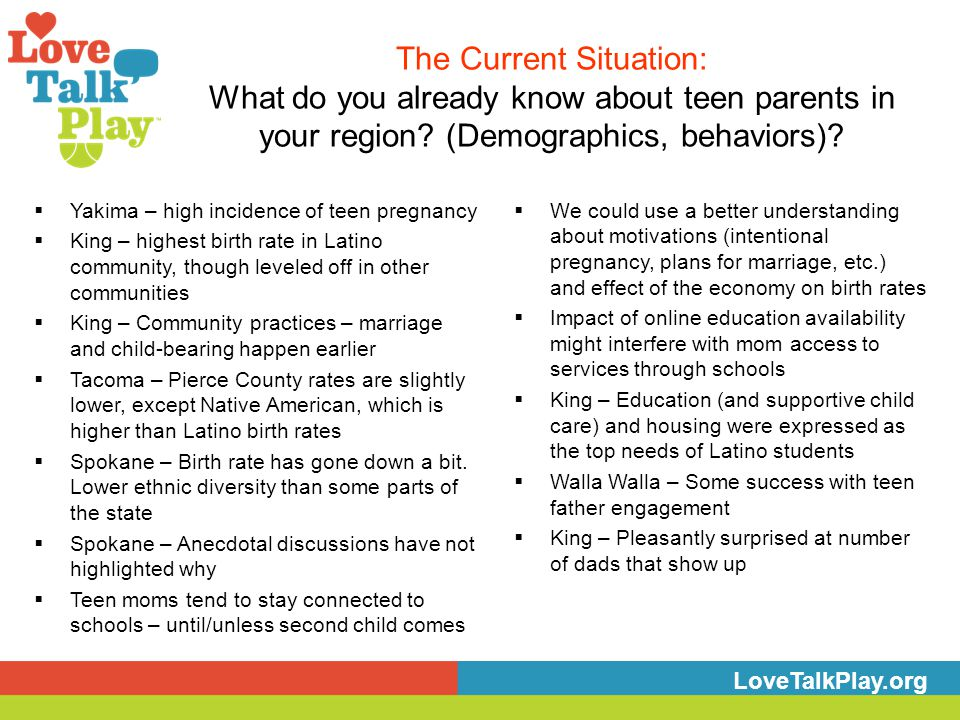 The Current Situation: What do you already know about teen parents in your region? (Demographics, behaviors)? LoveTalkPlay.org  Yakima – high inciden