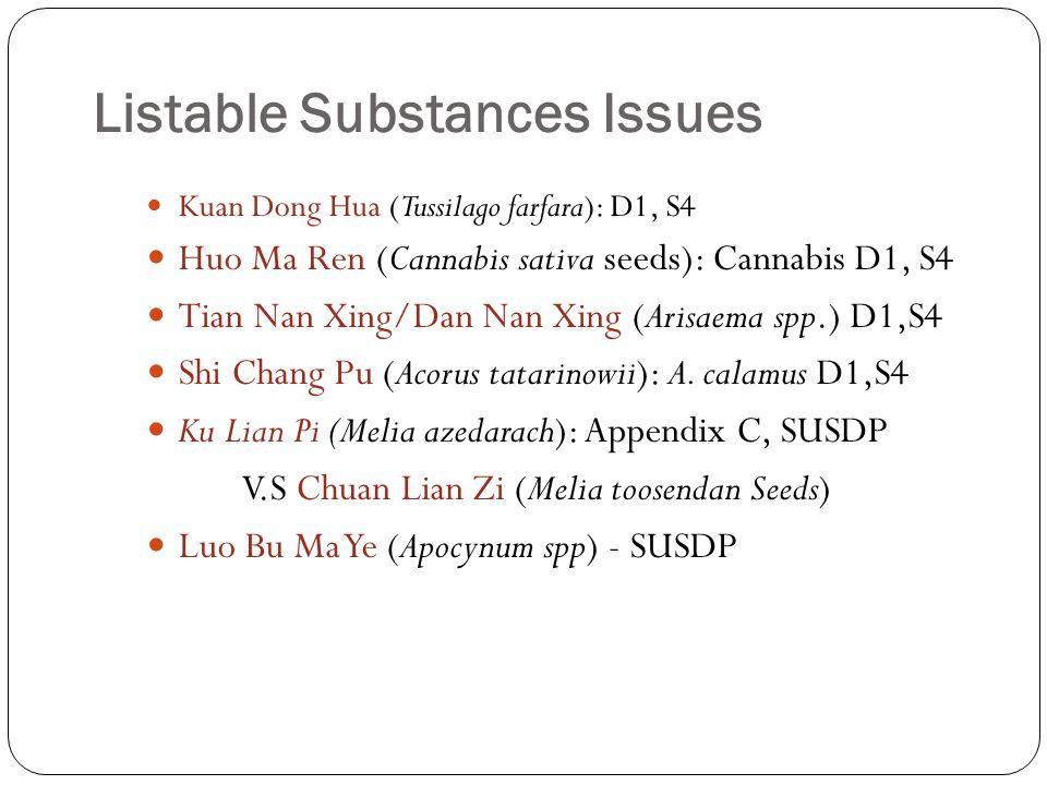 Listable Substances Issues Kuan Dong Hua (Tussilago farfara): D1, S4 Huo Ma Ren (Cannabis sativa seeds): Cannabis D1, S4 Tian Nan Xing/Dan Nan Xing (Arisaema spp.) D1,S4 Shi Chang Pu (Acorus tatarinowii): A.