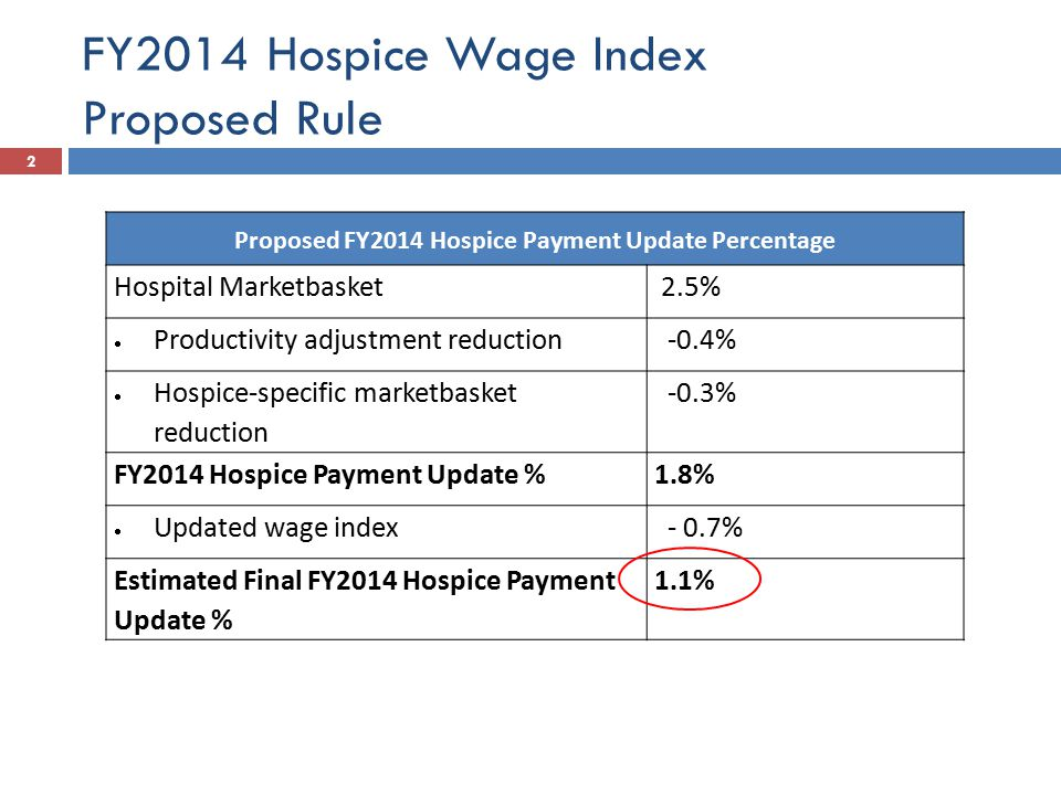 Reconsideration process for hospice quality reporting  A process will be created to allow hospices that have been notified of non-compliance with hospice quality reporting requirements  May request reconsideration of FY 2014 payment determinations