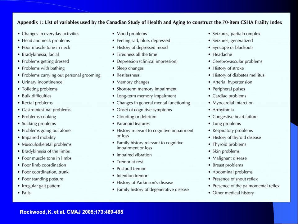 Rockwood, K. et al. CMAJ 2005;173:489-495