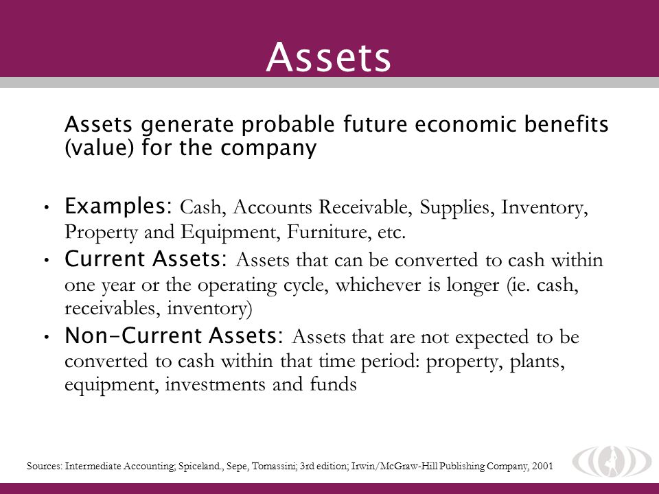 Assets Assets generate probable future economic benefits (value) for the company Examples: Cash, Accounts Receivable, Supplies, Inventory, Property and Equipment, Furniture, etc.