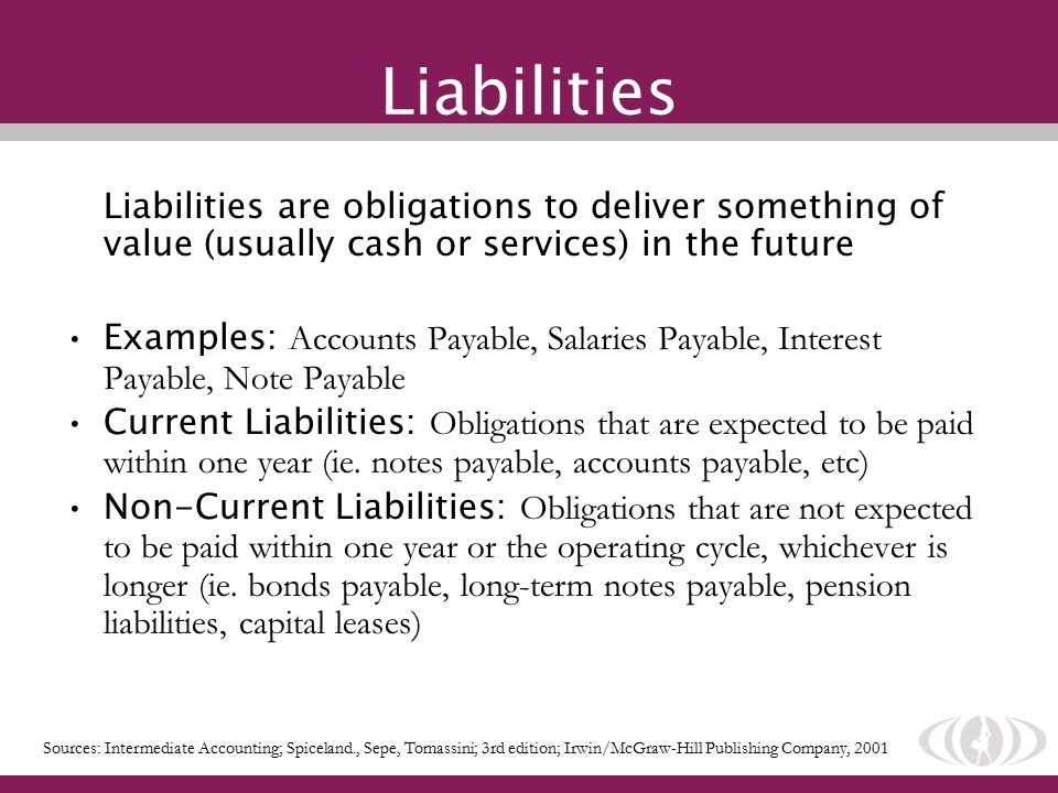 Liabilities Liabilities are obligations to deliver something of value (usually cash or services) in the future Examples: Accounts Payable, Salaries Payable, Interest Payable, Note Payable Current Liabilities: Obligations that are expected to be paid within one year (ie.