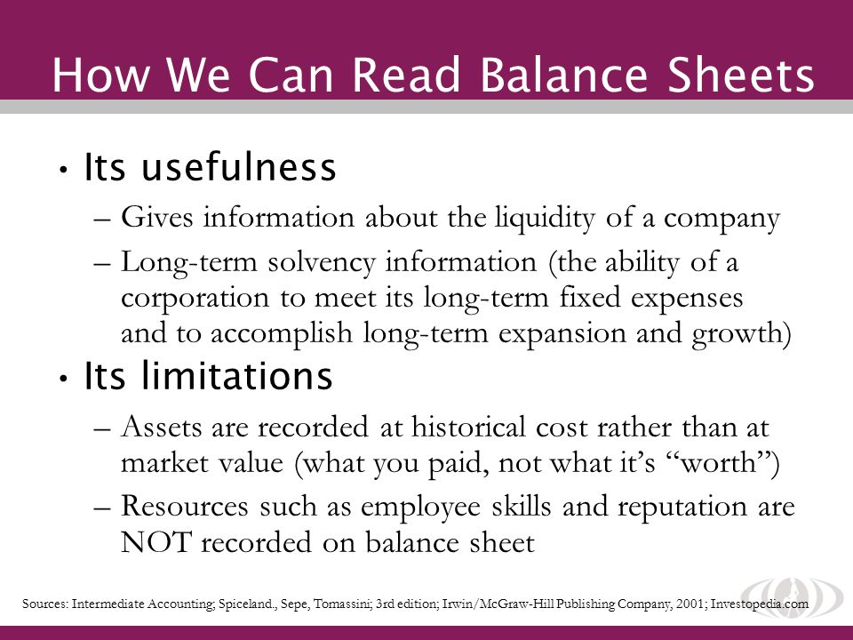 How We Can Read Balance Sheets Its usefulness –Gives information about the liquidity of a company –Long-term solvency information (the ability of a corporation to meet its long-term fixed expenses and to accomplish long-term expansion and growth) Its limitations –Assets are recorded at historical cost rather than at market value (what you paid, not what it's worth ) –Resources such as employee skills and reputation are NOT recorded on balance sheet Sources: Intermediate Accounting; Spiceland., Sepe, Tomassini; 3rd edition; Irwin/McGraw-Hill Publishing Company, 2001; Investopedia.com