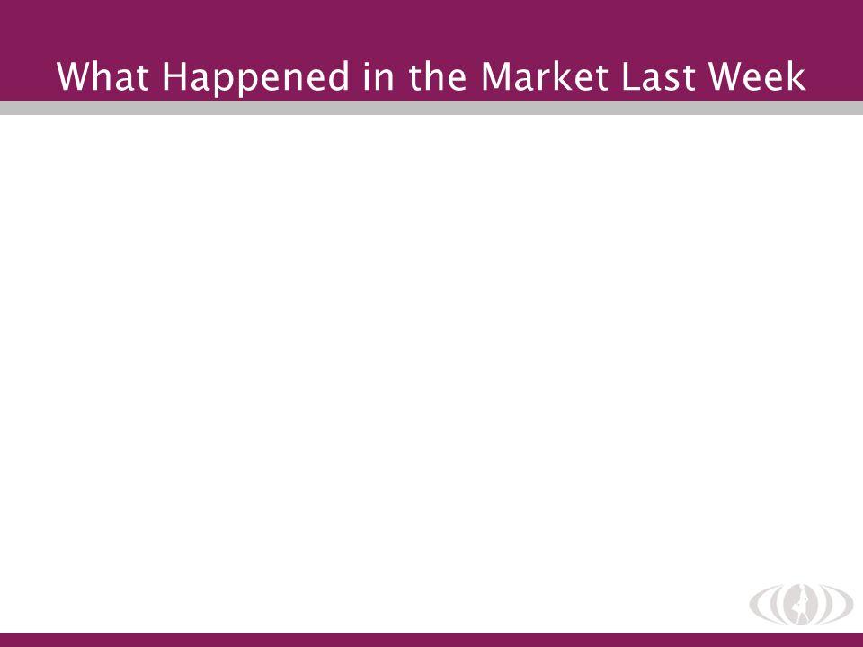 What Happened in the Market Last Week