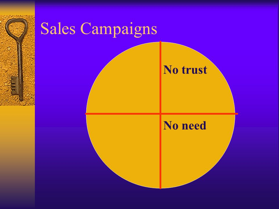 Sales Campaigns No trust No need