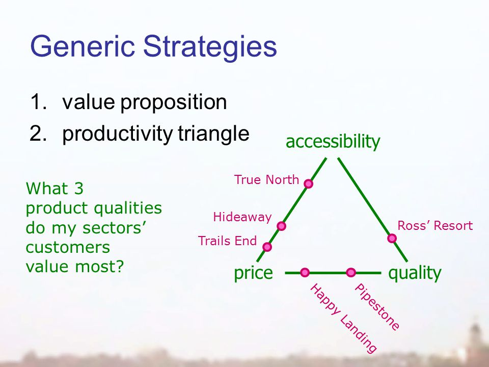 Generic Strategies 1.value proposition 2.productivity triangle What 3 product qualities do my sectors' customers value most.