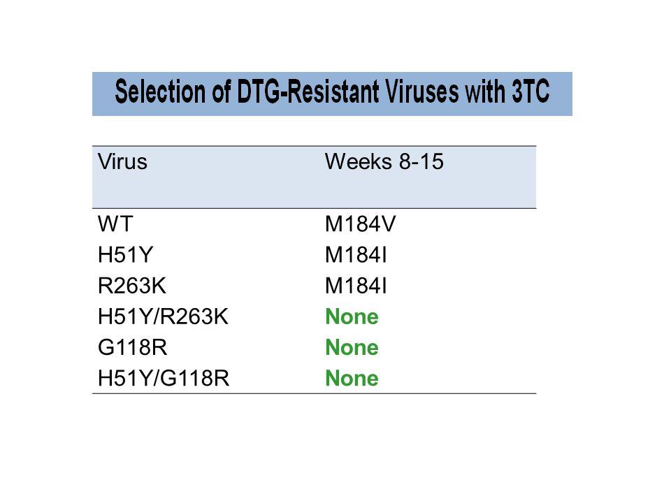Virus Weeks 8-15 WTM184V H51YM184I R263KM184I H51Y/R263KNone G118RNone H51Y/G118RNone