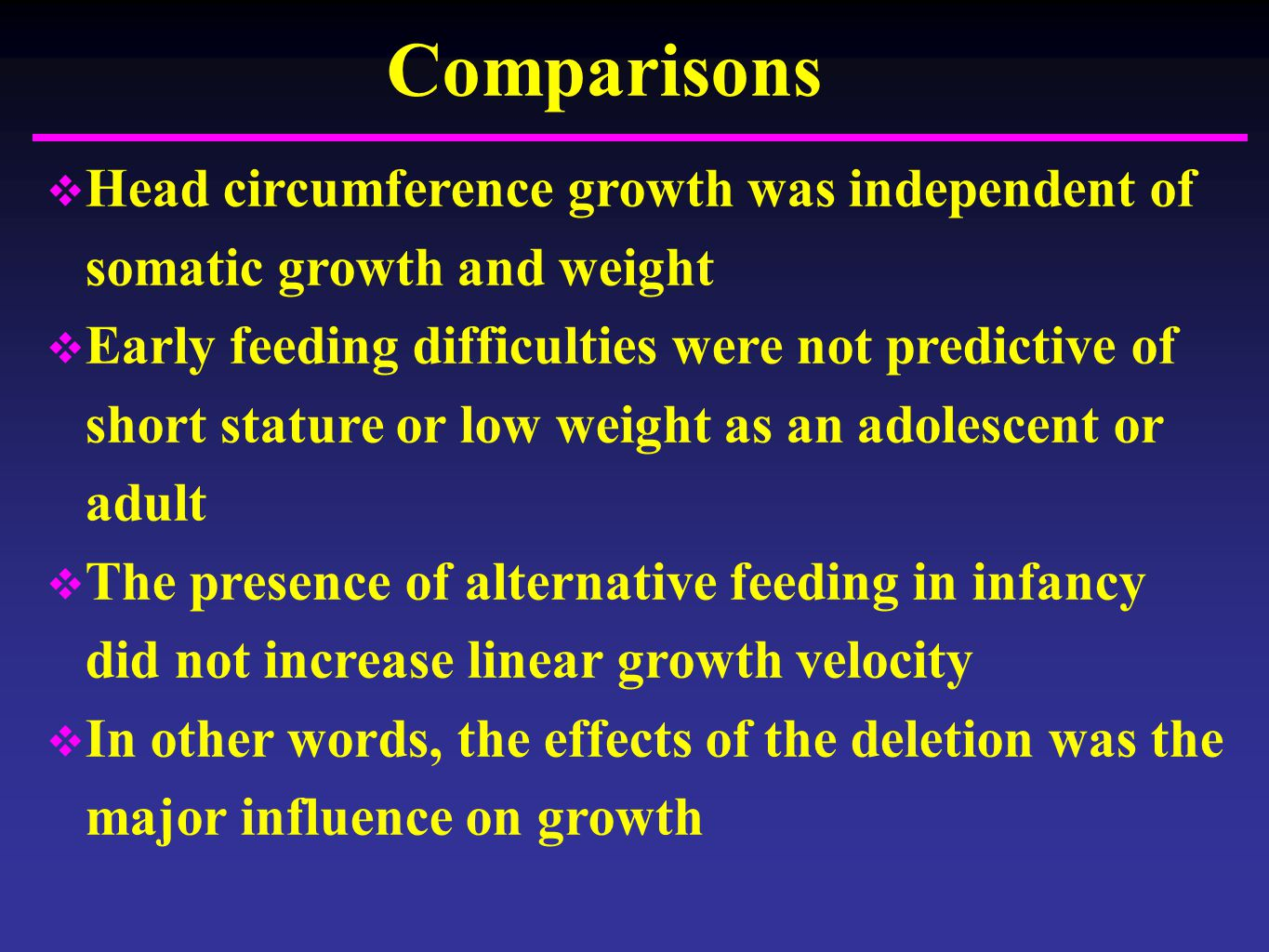 Comparisons  Head circumference growth was independent of somatic growth and weight  Early feeding difficulties were not predictive of short stature or low weight as an adolescent or adult  The presence of alternative feeding in infancy did not increase linear growth velocity  In other words, the effects of the deletion was the major influence on growth