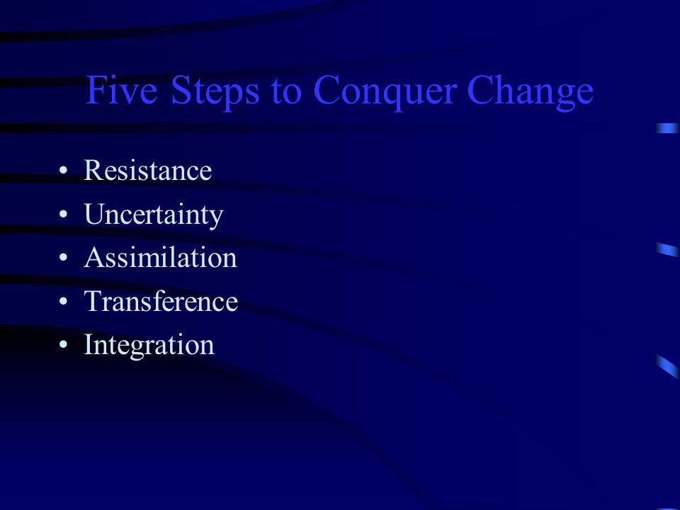 Step One Denial Passive resistance Active resistance