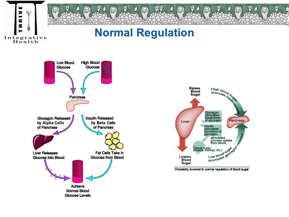 Normal Regulation