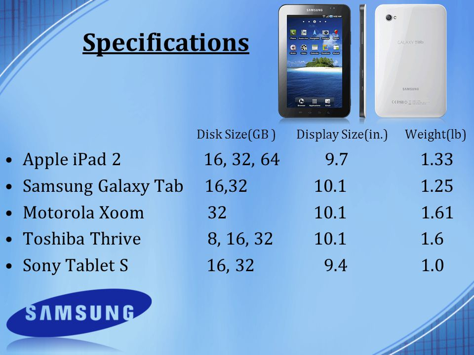 Specifications Disk Size(GB ) Display Size(in.) Weight(lb) Apple iPad 2 16, 32, 64 9.7 1.33 Samsung Galaxy Tab 16,32 10.1 1.25 Motorola Xoom 32 10.1 1.61 Toshiba Thrive 8, 16, 32 10.1 1.6 Sony Tablet S 16, 32 9.4 1.0