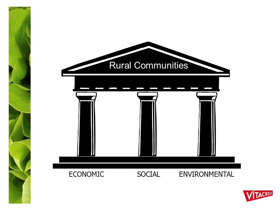 ECONOMICSOCIALENVIRONMENTAL Rural Communities