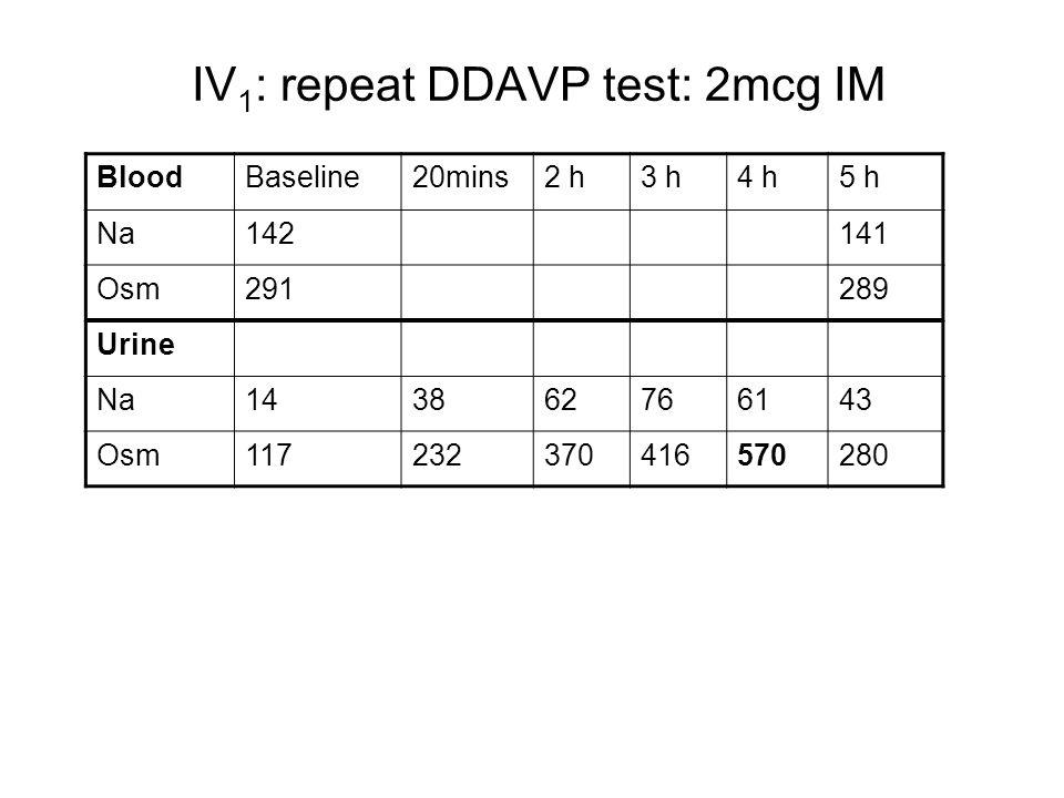 IV 1 : repeat DDAVP test: 2mcg IM BloodBaseline20mins2 h3 h4 h5 h Na142141 Osm291289 Urine Na143862766143 Osm117232370416570280