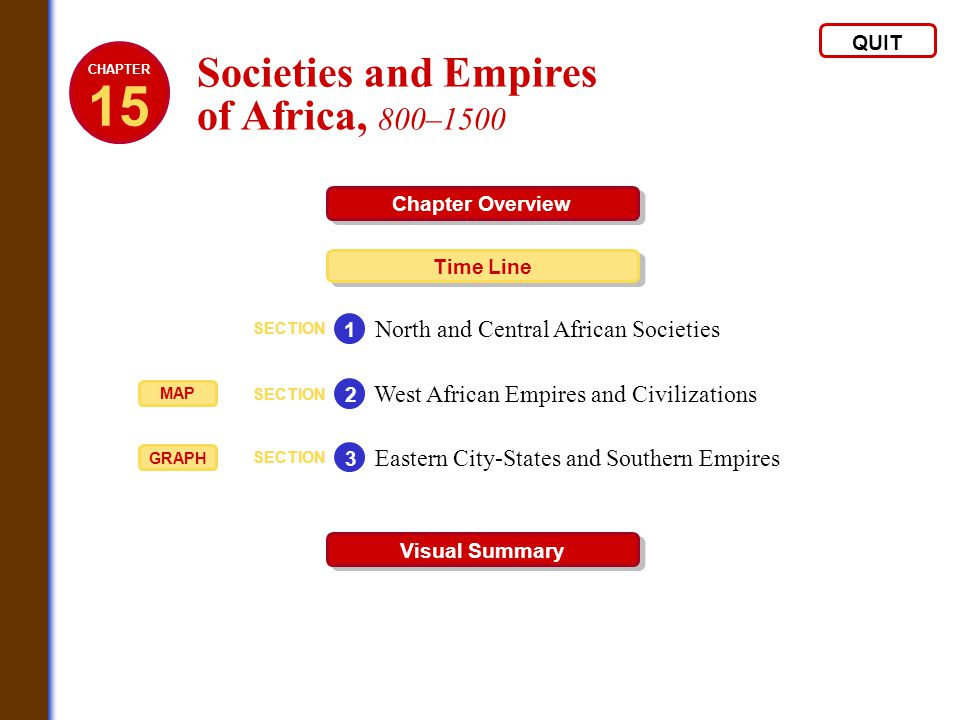 HOME Chapter Overview Africans develop different types of societies, including hunting-gathering and stateless societies south of the Sahara and in Muslim states in North Africa.