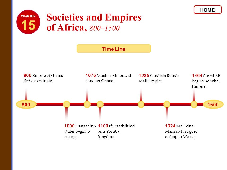 From 1000 to 1500, East African city-states and southern African empires gained wealth and power through trade.