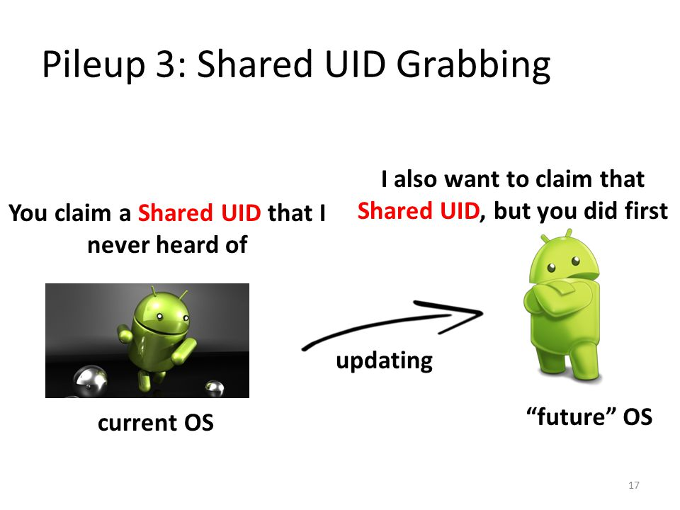 Pileup 3: Shared UID Grabbing current OS future OS 17 updating You claim a Shared UID that I never heard of I also want to claim that Shared UID, but you did first