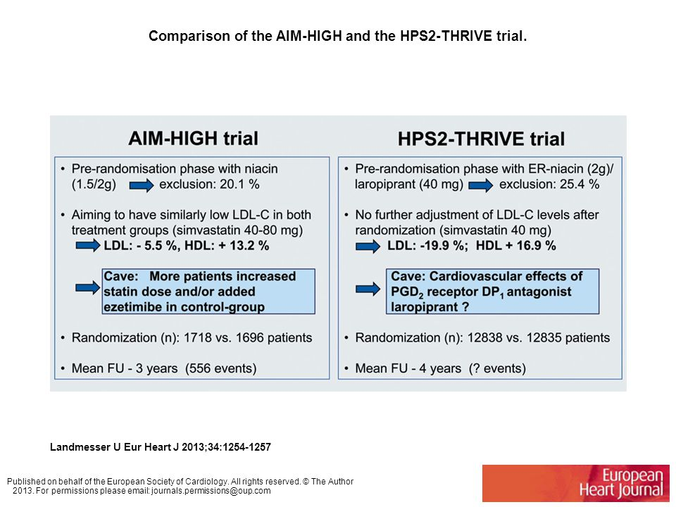 Comparison of the AIM-HIGH and the HPS2-THRIVE trial.