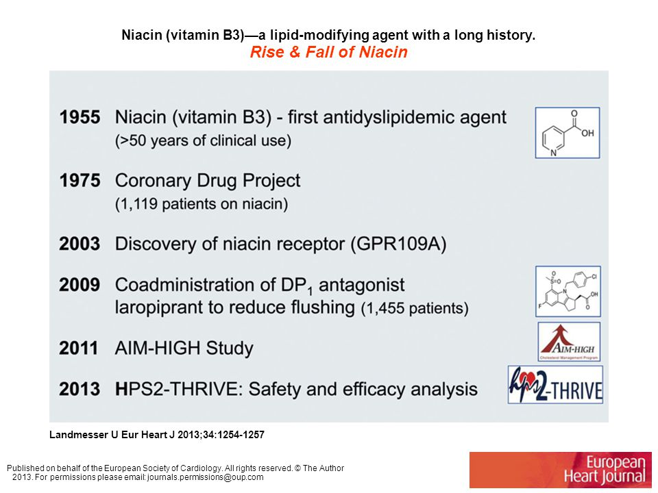 Niacin (vitamin B3)—a lipid-modifying agent with a long history.