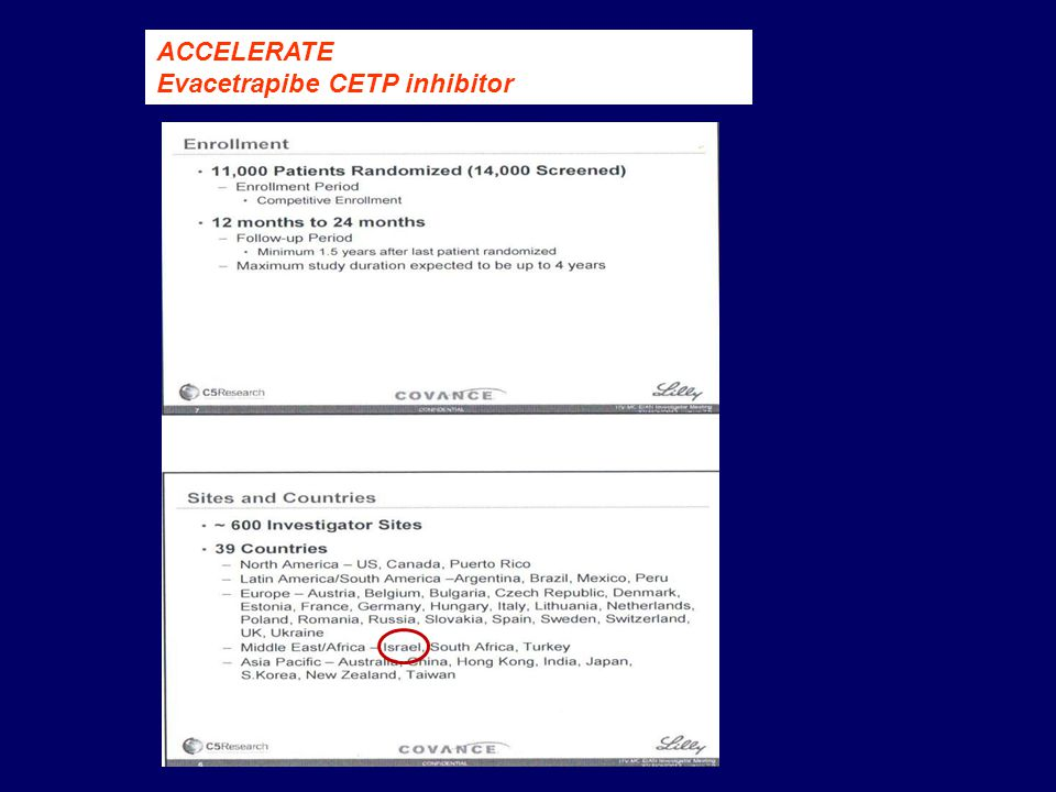 ACCELERATE Evacetrapibe CETP inhibitor