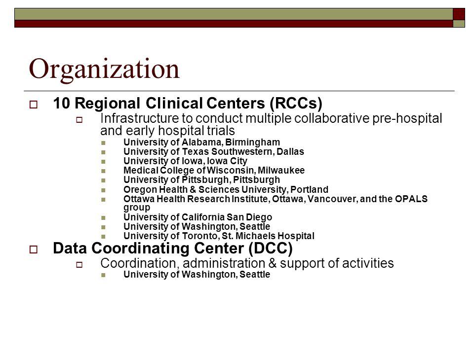 Emergency Medicine Clinical Care Research Public Health