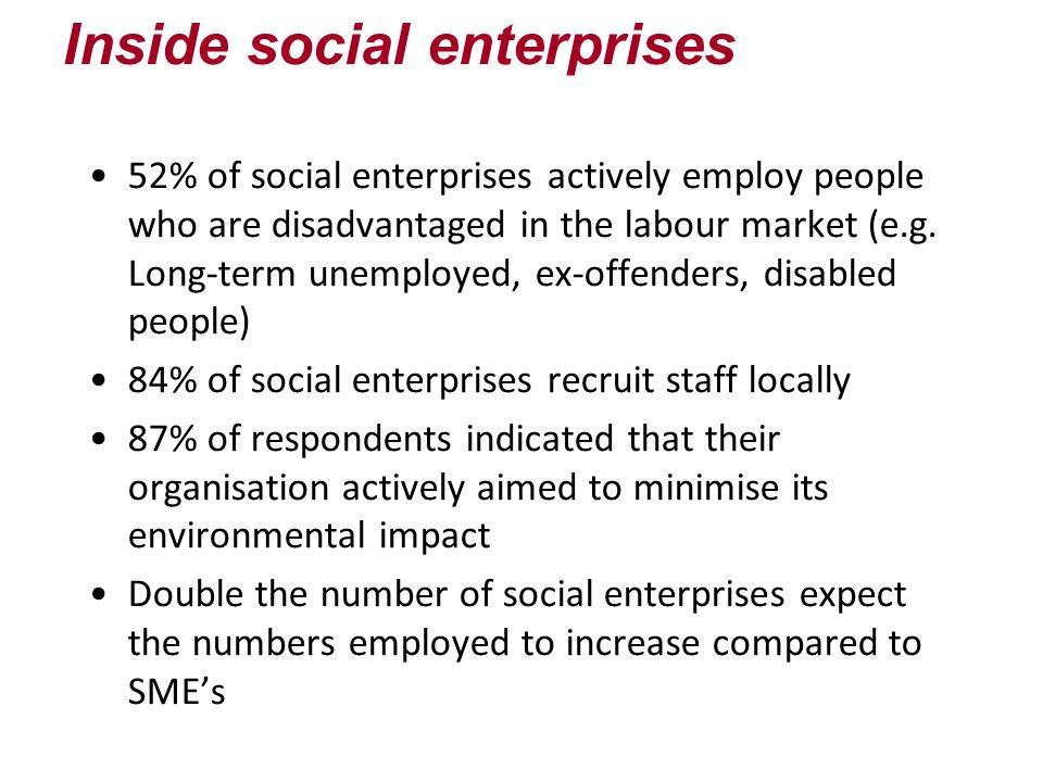 Inside social enterprises 52% of social enterprises actively employ people who are disadvantaged in the labour market (e.g.