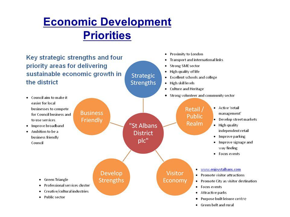 Economic Development Priorities
