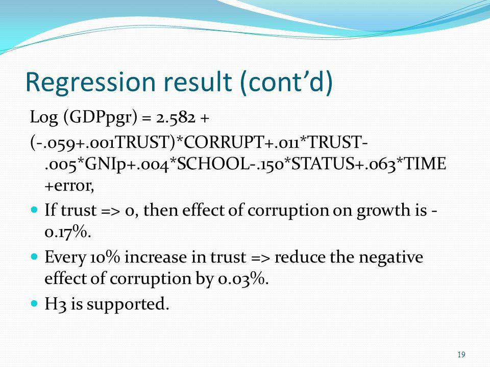 Regression result (cont'd) Log (GDPpgr) = 2.582 + (-.059+.001TRUST)*CORRUPT+.011*TRUST-.005*GNIp+.004*SCHOOL-.150*STATUS+.063*TIME +error, If trust =>