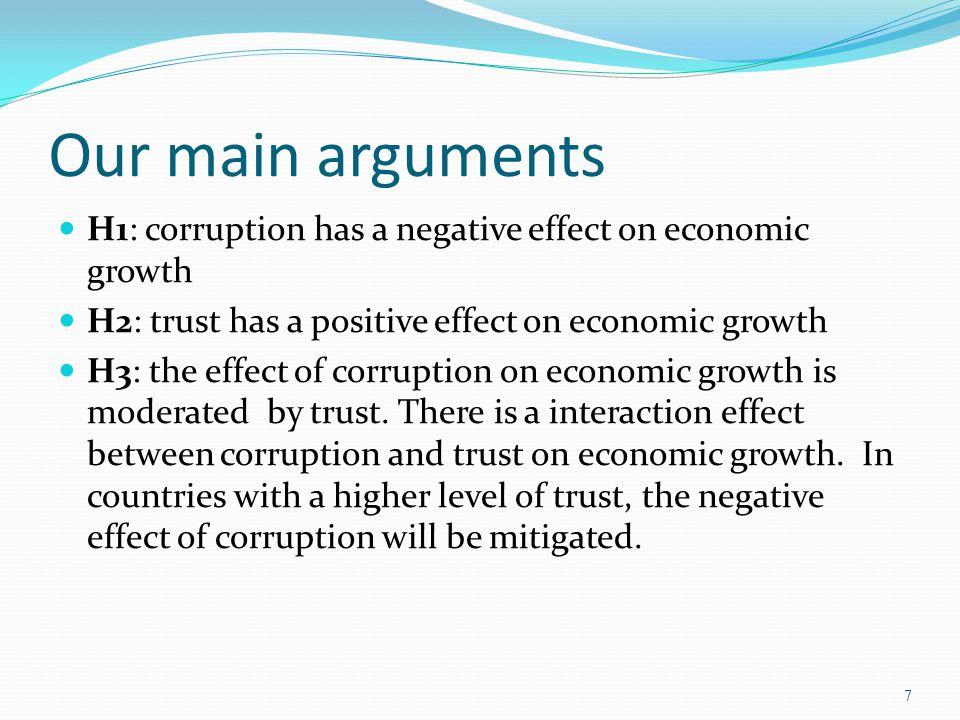 Our main arguments H1: corruption has a negative effect on economic growth H2: trust has a positive effect on economic growth H3: the effect of corrup