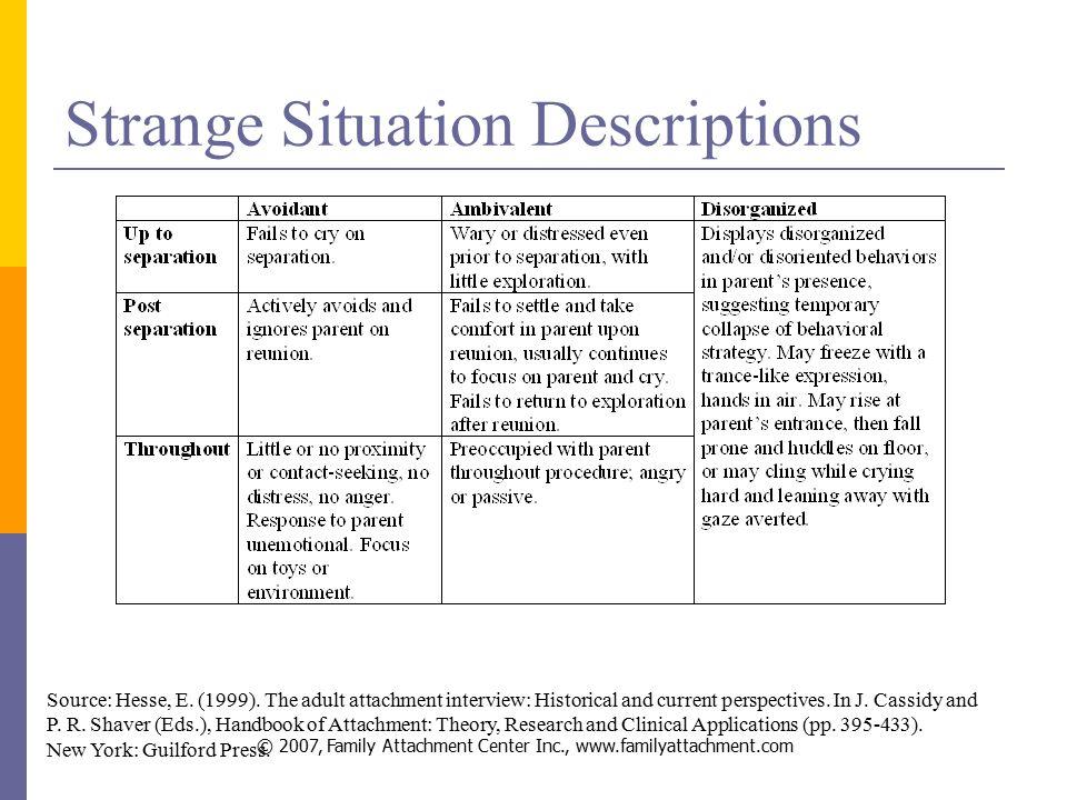 © 2007, Family Attachment Center Inc., www.familyattachment.com Strange Situation Descriptions Source: Hesse, E.