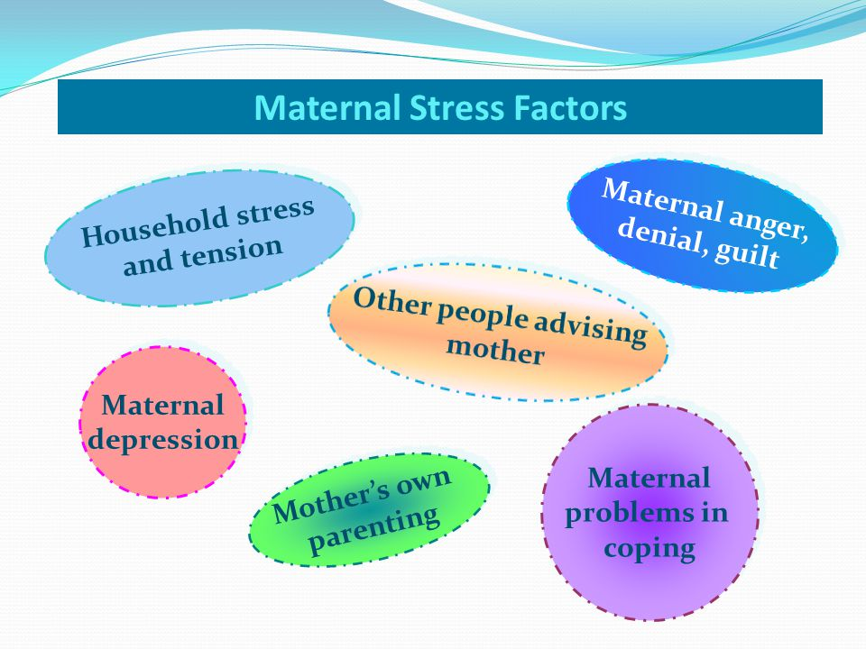 Household stress and tension Household stress and tension Maternal depression Maternal depression Mother's own parenting Mother's own parenting Maternal problems in coping Maternal problems in coping Maternal anger, denial, guilt Maternal anger, denial, guilt Maternal Stress Factors