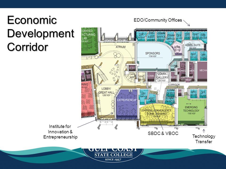 Economic Development Corridor Institute for Innovation & Entrepreneurship SBDC & VBOC EDO/Community Offices Technology Transfer