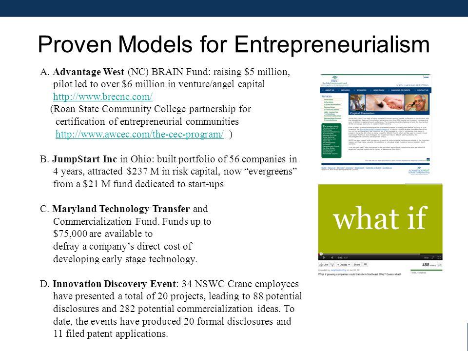 Proven Models for Entrepreneurialism A.
