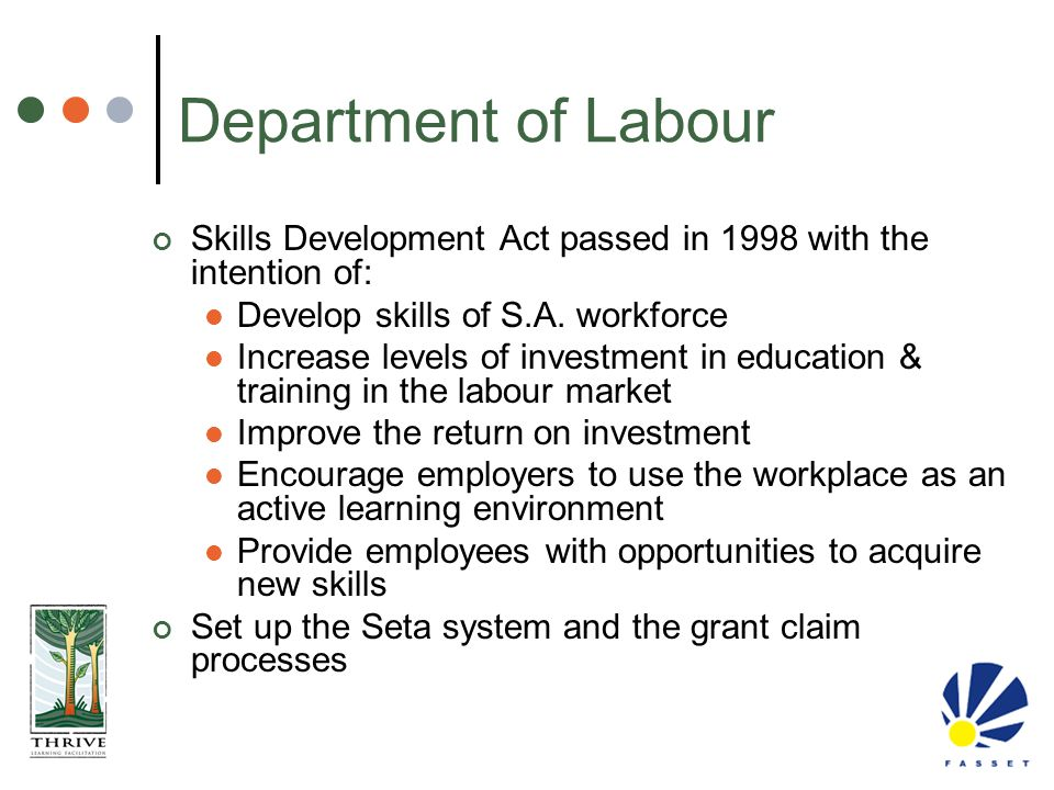 Department of Labour Skills Development Act passed in 1998 with the intention of: Develop skills of S.A. workforce Increase levels of investment in ed