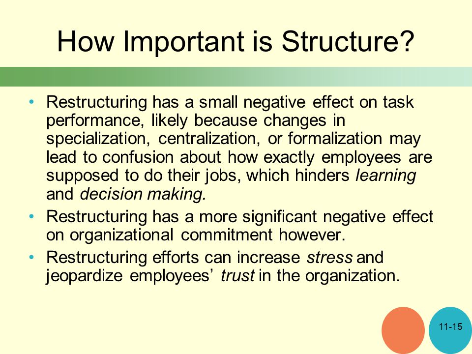 How Important is Structure.