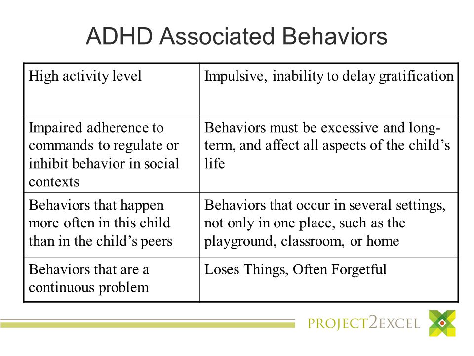 ADHD Associated Behaviors High activity levelImpulsive, inability to delay gratification Impaired adherence to commands to regulate or inhibit behavior in social contexts Behaviors must be excessive and long- term, and affect all aspects of the child's life Behaviors that happen more often in this child than in the child's peers Behaviors that occur in several settings, not only in one place, such as the playground, classroom, or home Behaviors that are a continuous problem Loses Things, Often Forgetful