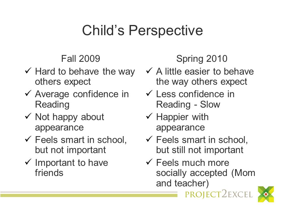 Child's Perspective Fall 2009 Hard to behave the way others expect Average confidence in Reading Not happy about appearance Feels smart in school, but not important Important to have friends Spring 2010 A little easier to behave the way others expect Less confidence in Reading - Slow Happier with appearance Feels smart in school, but still not important Feels much more socially accepted (Mom and teacher)