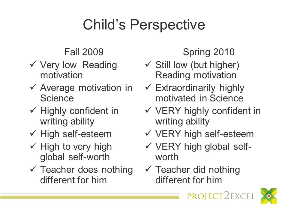 Child's Perspective Fall 2009 Very low Reading motivation Average motivation in Science Highly confident in writing ability High self-esteem High to very high global self-worth Teacher does nothing different for him Spring 2010 Still low (but higher) Reading motivation Extraordinarily highly motivated in Science VERY highly confident in writing ability VERY high self-esteem VERY high global self- worth Teacher did nothing different for him