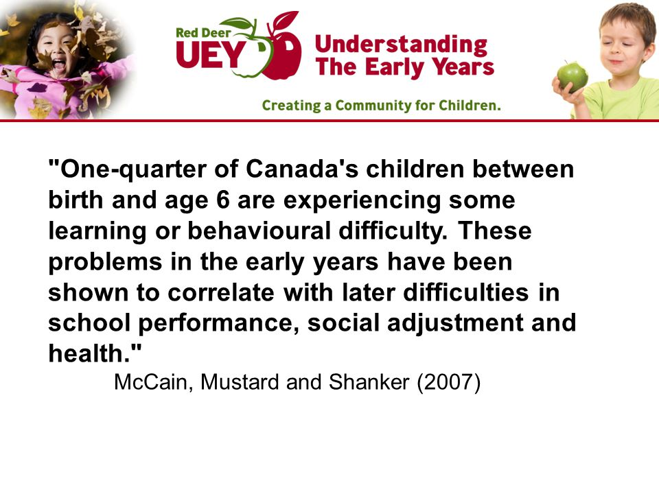 Community Based Research Inventory of Community Resources and Services for Children 0-6 Parents Interviews & Direct Assessments of Children Survey (PIDACS) Census data from Statistics Canada (2006) Early Development Instrument (EDI) The Four UEY Research Activities