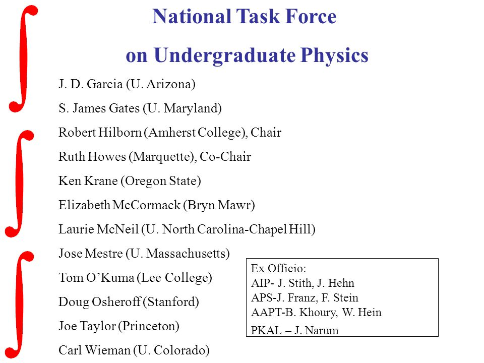 National Task Force on Undergraduate Physics J. D.