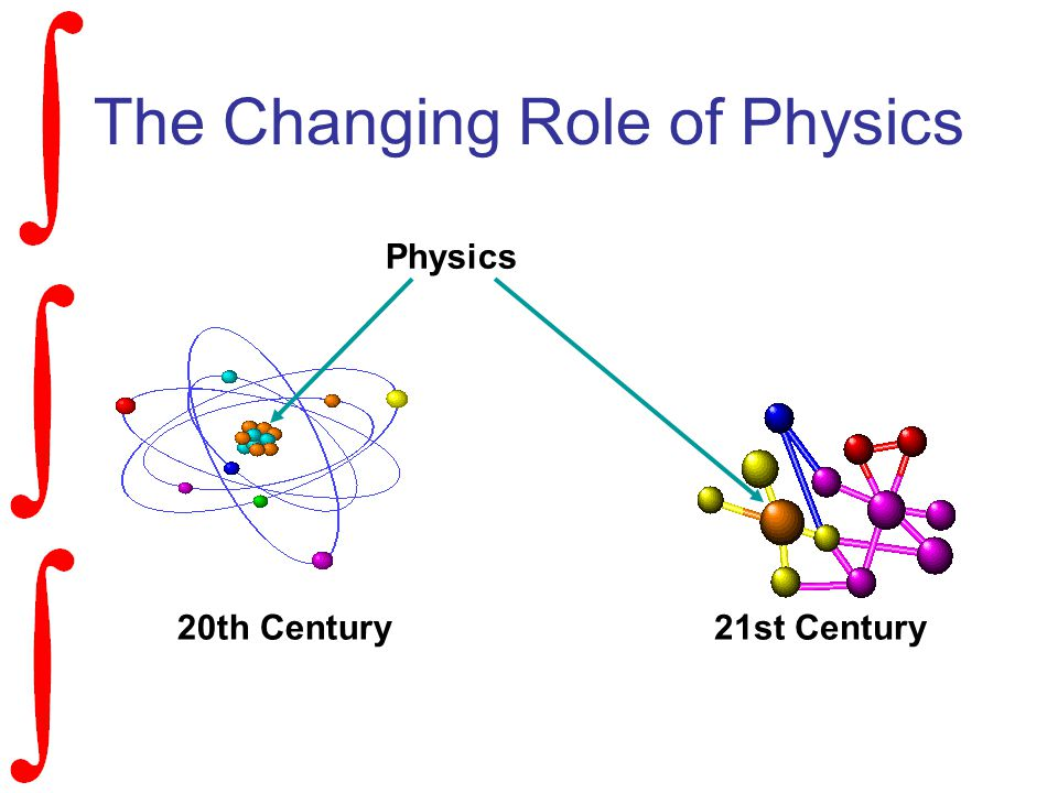 The Changing Role of Physics Physics 20th Century21st Century